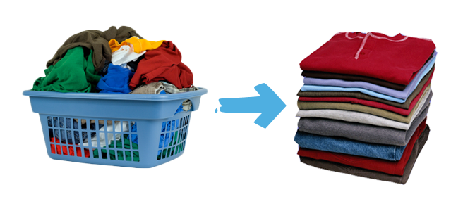 "Laundry Pictures Tackling Your ""laundry"" List Through Metacognitive Goal Setting"